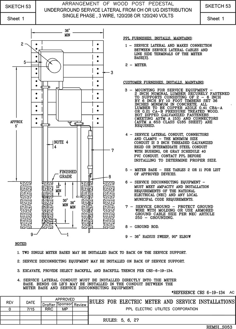 Electric Meter Pedestal Installation Not Lossing Wiring Diagram Diagrams Sketch 53 Rh Pplelectric Com In Concrete