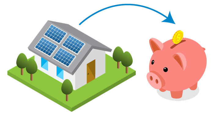 illustration of a house with solar panels and an arrow that points from there to money going into a piggy bank